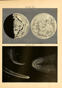 """""""Moon and Steller Objects"""" 1882 The world: historical and actual. What has been and what is. Our globe in its relations to others worlds, and before man. Ancient nations in the order of their antiquity. The middle ages and their darkness. The present peoples of the earth...together with useful and instructive charts, reference tables of history, finance, commerce and literature from B.C. 1500, to the present time... by Frank Gilbert..."""