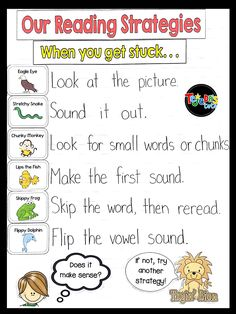 Anchor Charts: Why They Work and How to Use Them