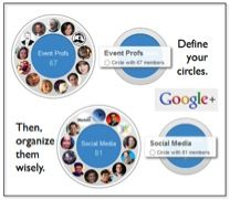 How to Grow Your Google+ Engagement: Findable; Strategy; Content; Engagement; Communities; Hangouts;