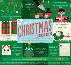 Thanks for sharing your Christmas tips with us. Check out a special collection of our favourites!