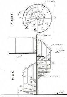 Las escaleras de caracol, una solución para los espacios chicos | De Arkitectura