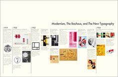 Modernism Timeline by Kat Chaffin at Coroflot.com
