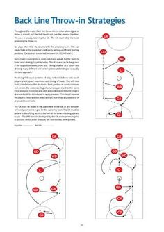 Image result for netball centre pass tactics