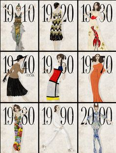 A Peek at Fashion Evolution! What goes around, comes around.
