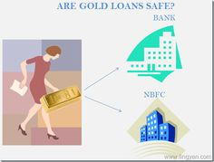 Are Gold Loans The Safest Form Of Loan?