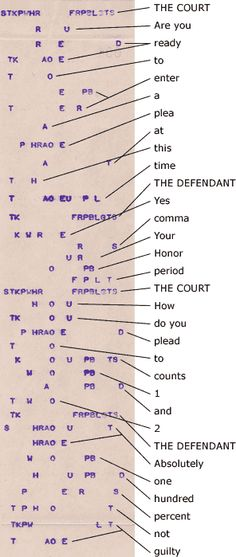 How court reporting is donePinned from PinTo for iPad Steno - court reporter resume
