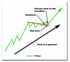 Want Top Tips About Forex Check Out The Helpful Article Below – Forex Forex Trading Software, Stock Trading Strategies, Trade Finance, Stock Market Investing, Stock Charts, Technical Analysis, Tips, Swing Trade