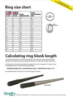 Ring size chart. US and UK