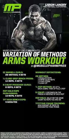 Muscle Building Tips. Fitness Secrets You Need To Know! The subject of fitness covers many areas. Such things as exercising, going to the gym, dieting and all sorts of supplements and vitamins are just some of w Fitness Gym, Muscle Fitness, Fitness Tips, Muscle Pharm Shoulders, Bodybuilder, Biceps, Musclepharm Workouts, Back Exercises, Shoulder Workout