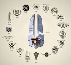 The Evolution Of Cadillac Symbol
