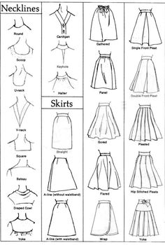 A visual glossary of Neckline and Skirt styles