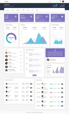 Buy Lexa - Responsive Admin & Dashboard Template by Themesbrand on ThemeForest. Lexa is a fully featured, multi-purpose admin template built with Bootstrap and JQuery. Lexa is also . Kpi Dashboard, Dashboard Examples, Dashboard Interface, Dashboard Template, Dashboard Design, Dashboard Tools, Financial Dashboard, Design Responsive, Wireframe Design