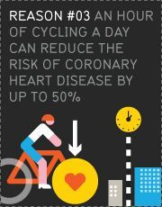 Reasons to Cycle | BIKEMINDED.ORG Bicycles Love Girls. http://bicycleslovegirls.tumblr.com