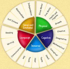 Evaluación y aprendizajepersonalizados!
