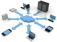 The cloud. The ability to store your information online and have the ability to access it from a desktop, laptop, tablet, or smartphone.