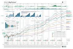 A New Tool to Visualize Retirement Planning - Articles - Advisor Perspectives