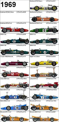 ♥♦♥ Formula One Grand Prix 1969 Cars ♥ Grand Prix, Sport Cars, Race Cars, Nascar, Formula 1 Car, Automotive Art, F1 Racing, Indy Cars, Ford Gt