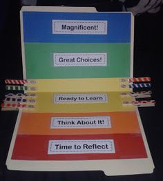 Miss Martin's Classroom: classroom management