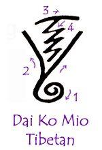 Reiki - energia vindecătoare care se revarsă prin palmele tale