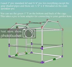 I had a lot of people ask me for plans for my pvc cage I built. These were put together after I built mine so it's a bit rough, but. Feral Cat Shelter, Diy Bird Cage, Pvc Pipe Projects, Diy Projects, Solar Power Batteries, Outdoor Cat Enclosure, Chicken Cages, Cat Cages, Bird Aviary