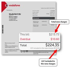 statement and bill in mobile for vodafone - Google Search