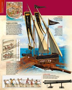 Naval History, Military History, Ship Sketch, Medieval, Pirate Boats, Ship Drawing, Adventure Of The Seas, Wooden Ship, Mystery Of History