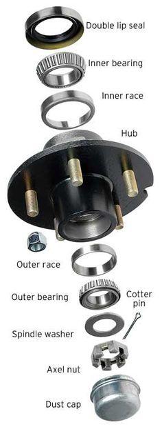 Illustration of bearing assembly Trailer Tires, Boat Trailer, Iveco 4x4, Vw Minibus, Garage Atelier, Navara D40, E Motor, Motor Boats, Trailer Plans