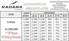 Daftar Harga Tabel Angsuran Motor Yamaha, Radana Finance ~ Kredit Motor Murah Yamaha Dealer Jakarta