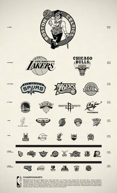 NBA Championships Snellen Chart