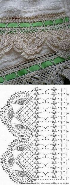 If you looking for a great border for either your crochet or knitting project, check this interesting pattern out. When you see the tutorial you will see that you will use both the knitting needle and crochet hook to work on the the wavy border. Crochet Boarders, Crochet Stitches Patterns, Crochet Designs, Stitch Patterns, Knitting Patterns, Scarf Patterns, Cross Stitches, Loom Patterns, Crochet Doily Diagram