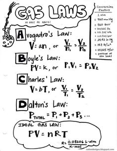 Chemistry ideal gas law as ABCD - Best Education Advises ! Chemistry Classroom, High School Chemistry, Chemistry Notes, Teaching Chemistry, Chemistry Lessons, Science Notes, Science Chemistry, Middle School Science, Organic Chemistry