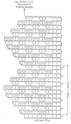 bordure corbeille. Stitch edge crochet pattern                                                                                                                                                                                 Plus