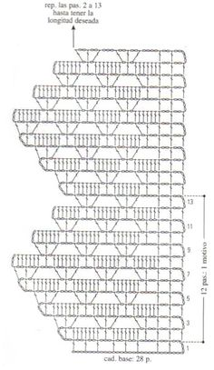 Filet crochet. Puntilla vertical.