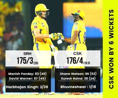 Catch all the latest cricket news, cricket match updates and analysis only at cricadium. Get ball by ball analysis of match, Live cricket score Cricket Score, Live Cricket, Cricket Match, Shane Watson, Cricket Update, Latest Cricket News, David Warner, Chennai Super Kings