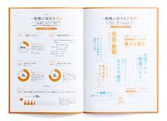 丸紅 従業員組合広報誌『μ's magazine』『CAREER DESIGN PRESS』制作 | 事例紹介 | 株式会社コンセント Brochure Design Layouts, Corporate Brochure Design, Business Brochure, Brochure Template, Company Profile Presentation, Presentation Folder, Yearbook Pages, Yearbook Layouts, Yearbook Spreads
