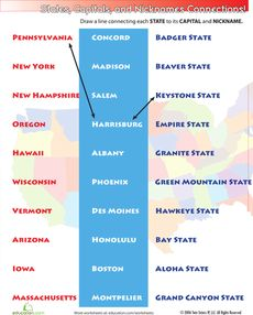 State Capitals & Nicknames Wksht.  Education.com