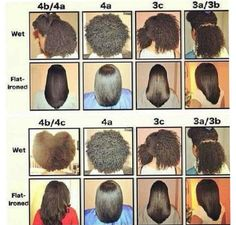 Very good to know your hair type