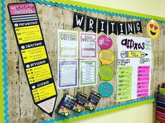 Writing Process Pencil & Descriptive words card found at 6th Grade Writing, 4th Grade Reading, Pre Writing, Writing Workshop, Writing Ideas, Writing Process Pencil, Writing Bulletin Boards, Writing Corner, Classroom Decor