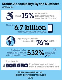 Mobile Accessibility:  By the Numbers  #IBMMobi  e .  O of the world's About  /0 population lives with ' some form of disa...