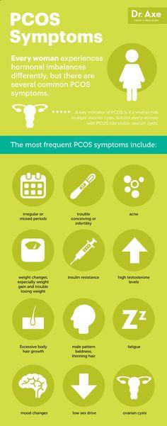 No. 1 Cause of Infertility? Polycystic Ovarian Syndrome - Dr. Axe