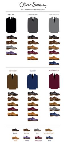 Fashion infographic : Suit & Shoe Color Matching Chart Fashion in Infographics Fashion Mode, Moda Fashion, Suit Fashion, Fashion Outfits, Fashion Tips, Fashion Menswear, Style Fashion, Fashion Ideas, Casual Outfits