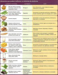Alimentos Funcionais « Paula Abrão Blog