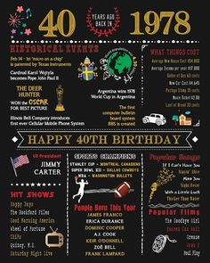40th Birthday 1978 Chalkboard Poster Sign Instant Download