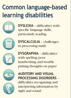 Thanks to Sue for sending in this simplified chart discussing dyslexia, dyscalculia, dysgraphia and auditory/visual processing.