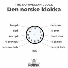 The Norwegian clock Sons Of Norway, Norway Language, Norwegian Words, Learn Swedish, Beautiful Norway, Proverbs Quotes, Stavanger, Trondheim, Good Communication