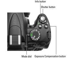 PHOTOGRAPHY101: Nikon D5000 Cheat Sheet