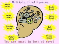 Multiple Intelligence Song - LOVE it!!