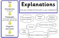 contoh explanation text TERLENGKAP http://ift.tt/2rTo6i0
