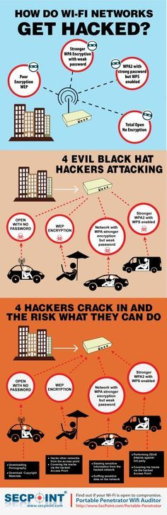 """How WiFi Networks Get Hacked <a class=""""pintag"""" href=""""/explore/Infographic/"""" title=""""#Infographic explore Pinterest"""">#Infographic</a>. We are assisted by a highly experienced team of technicians ensuring expert remote tech support services regardless of what hour of the day it is. Simply get in touch with is on our toll free number (1-800-910-4560) to avail our services."""