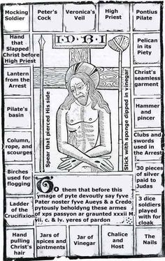 Answer Key for the Medieval woodcut of the Arma Christi  This was created at the university which originally published the original many years ago